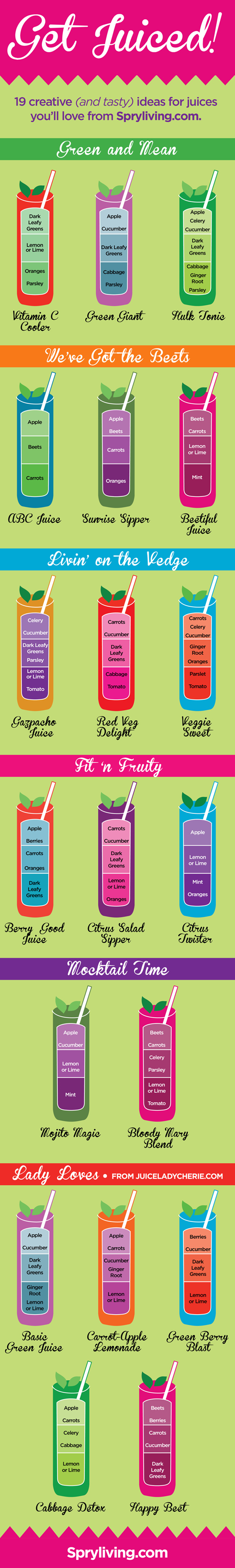 Juicing Infographic-Final