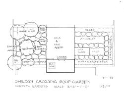 Small Of Simple Landscape Plan