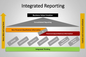 integrated-reporting-corporate-governance-responsible-boards-14-638[1]