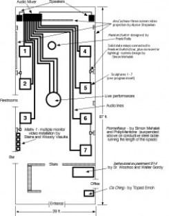 FrankenCircuit layout