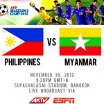 Azkals vs. Myanmar Half-time Score All Nil