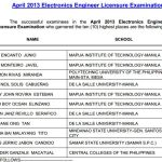 April 2013 Electronics Engineer Top 10 Passers