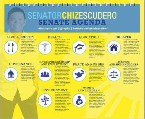 Chiz Escudero platform