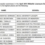 April 2013 Midwives Board Exam Topnotchers