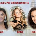 Megan Young Pre-Pageant Favorite for Miss World 2013 Results