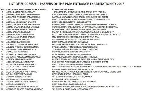 List of Passers PMA