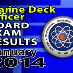 Marine Deck Officers Top 10 Passers (Jan. 2014 Topnotchers)
