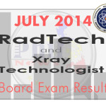 RadTech & X-Ray Technologists Top Performing & Performance of Schools