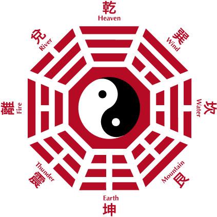 Dao-Image