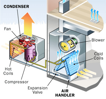 Home Air Conditioner Diagram