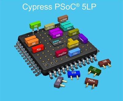 cypress psoc 5lp 400