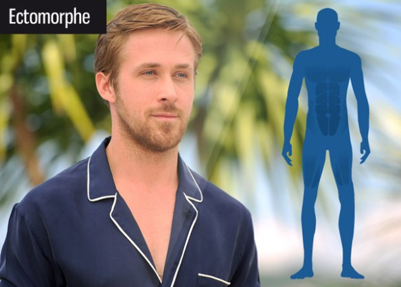 Ryan-gosling-taille-poids-morphotype-bio-physique