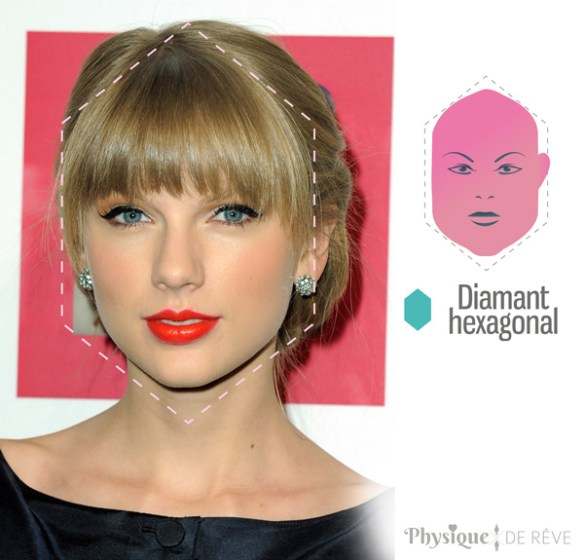 Taylor Swift coiffure visage belle blonde morphologie