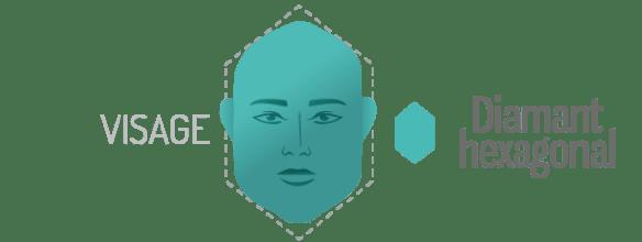 homme-visage-diamant-Diamant-hexagonal