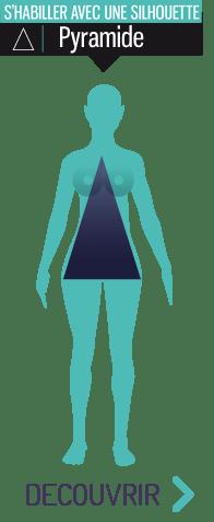 morphologie-pyramide-HABILLER-mon-corps