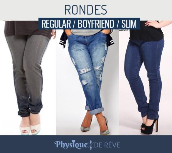 vous-êtes-ronde-jeans