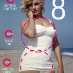 morphologie-8-marilyn-monroe-shape