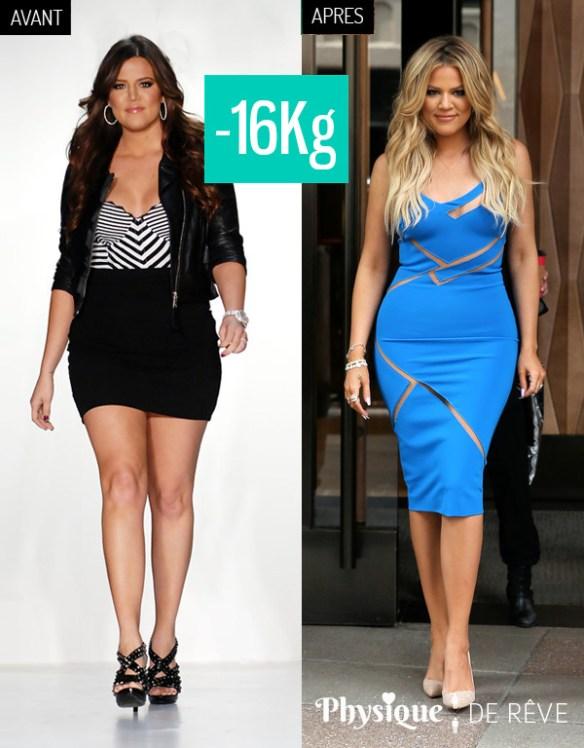 khloe kardashian taille poids mensurations et silhouette physique de r ve. Black Bedroom Furniture Sets. Home Design Ideas