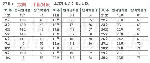 11 小可爱用韩文怎么说
