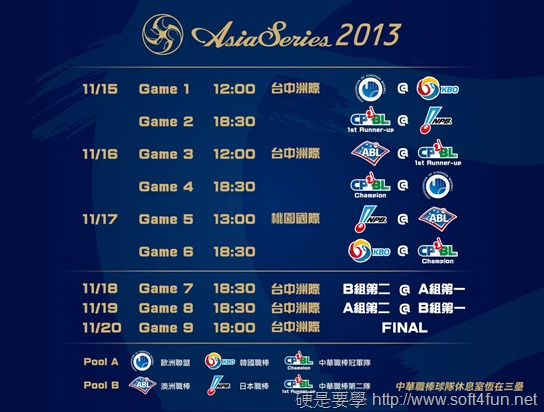 亞洲職棒大賽賽程表