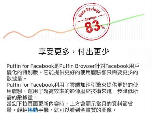 上FB用Puffin for Facebook 幫你省 80% 3G/4G網路傳輸量,網路吃不飽FB照樣爽爽用