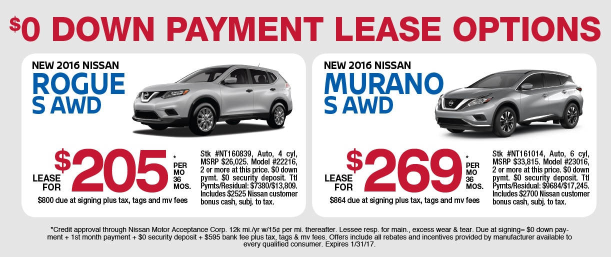 Nissan Motor Acceptance Corp Insurance Address Onvacations Image