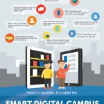 Discover a new world of learning with SMART DIGITAL CAMPUS