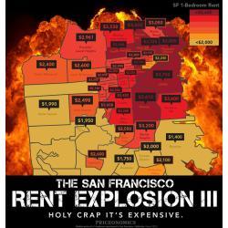 Sophisticated San Francisco Rent Explosion Part Iii Average Studio Apartment Cost Toronto Average Studio Apartment Cost Los Angeles
