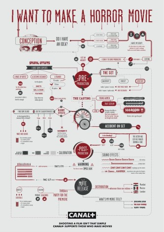 flowchart horror Top Print Advertisements of 2011 Biannual