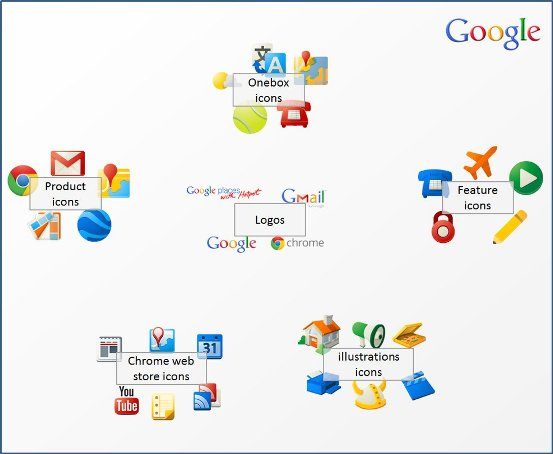 all_google_icons_symbols_by_carlosjj