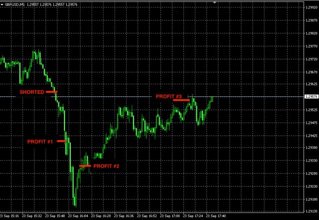 best-forex-signals-gbpusd-sep23