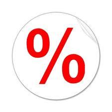 Trabalhando com Porcentagem no Excel