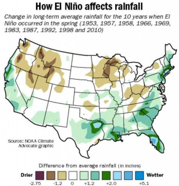 Source: National Oceanic and Atmospheric Administration (NOAA)