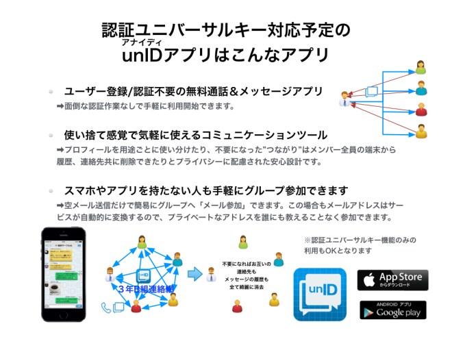 認証ユニバーサルキー対応予定アプリ紹介