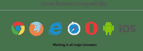 Wordpress : All in One Grid