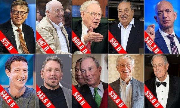 Първите 10 най-богати хора в света