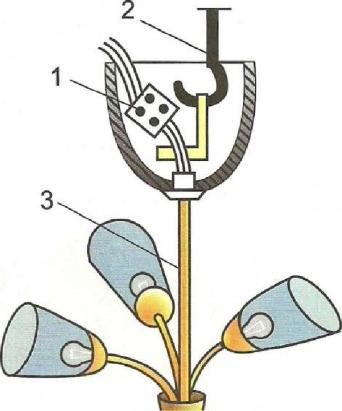 Как правильно подключить и подвесить светильник или люстру