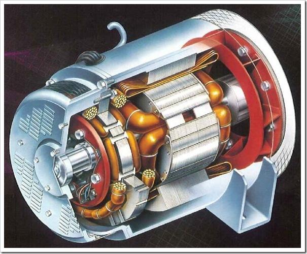 Бесщеточный синхронный генератор