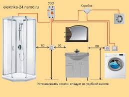 Расположение розеток в ванной