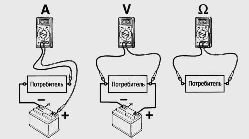 Схема подключения мультиметра для измерения силы тока