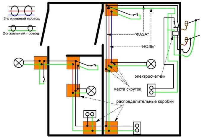 Простейшая схема электропроводки в бане