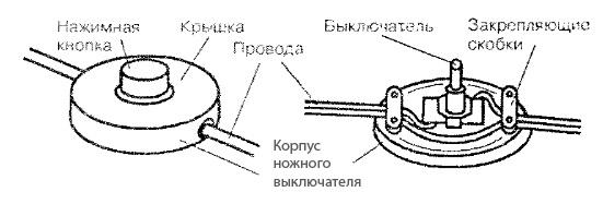 Типы выключателей