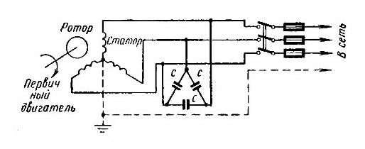 Трёхфазный асинхронный электрогенератор