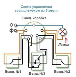 Схема управления из 3-х мест