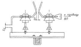 Конструкции защищающее оборудование