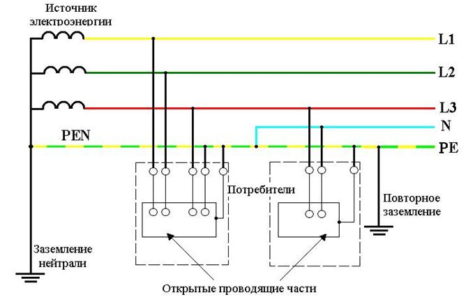 Смешанная система заземления