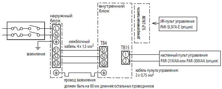 Схема подключения бытового кондиционера
