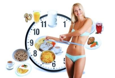 Мое примерное меню при дробном питании и результаты похудения
