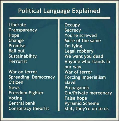 political language explained