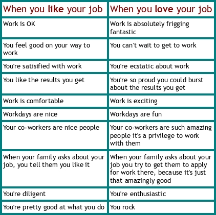 Like vs. love your job